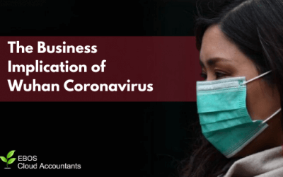 The Business Implication of Wuhan Coronavirus