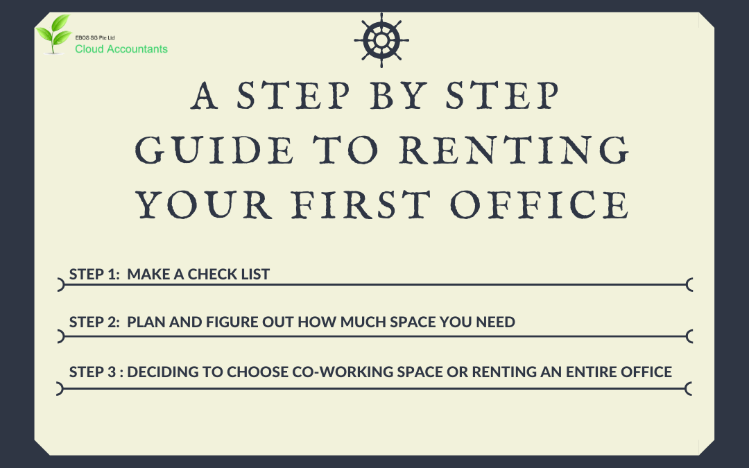 A Step By Step Guide to Renting Your First Office